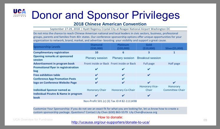 Launching 2018 Chinese American Convention Online Fundraising Drive